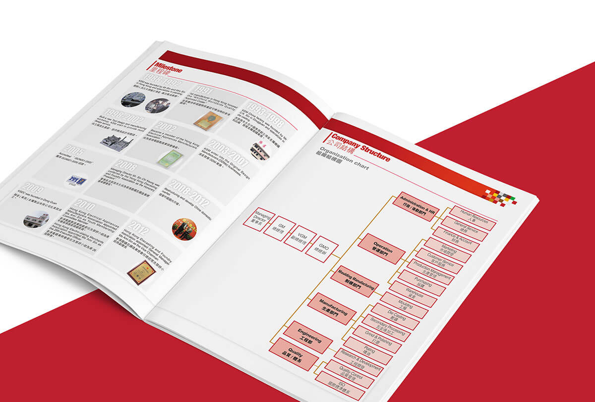 Inmedia Design: Company Product Introduction Catalog-Catalog designBooklet design